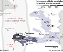 In Haiti, desperate and hungry a month after Hurricane Matthew