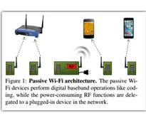 New Wi-Fi requires 10,000 times less power