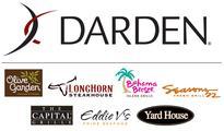 RBC Capital Reiterates Sector Perform Rating for Darden Restaurants, Inc. (DRI)