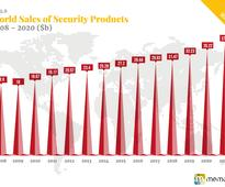 Global Physical Security Products Sales Topped $28B in 2016, Report Says