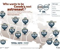 Want to be a Canadian astronaut? Today's the deadline to apply