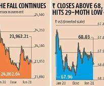 Sensex closes below 24,000 mark