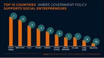 Best Countries to be a Social Entrepreneur?