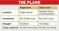 Viability cloud on Sagar port project