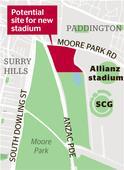 Baird in a bind over SCG Trust stadium land plan