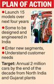 Maruti bets on new cars