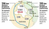 Work in full swing on expressway that will decongest Delhi, to be ready by 2017