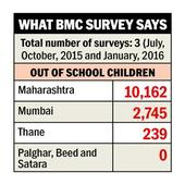 State pegs out-of-school kids figure at shocking low