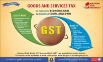 GST council loaded with tax-tweak requests on 133 product categories