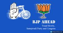UP Assembly Election Analysis  Is the SP-Congress Alliance Good News For BJP?