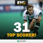 EHL KO16 Amsterdam - Did you know?