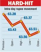 Rupee, stocks dip