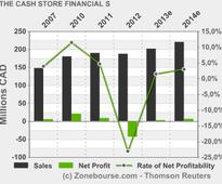 THE CASH STORE FINANCIAL SERVICES INC. : Cash Store Financial to file Amended Financial Statements to Correct its Accrual for BC Class Action Settlement Costs