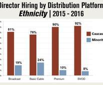 Study: Little Improvement In Hiring of Women and Minority TV Directors