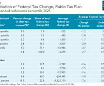 Rubio Would Give The Biggest Tax Breaks To The Richest Of The Rich