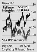 Reliance Industries ends FY16 on a strong note