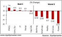 Global Volatility Continues