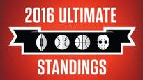 Ultimate Standings: Nets rank in triple digits in five categories