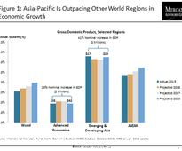 Asia-Pacific Markets Offer Unrivaled Opportunities for Commercial Credit Cards