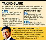 All eyes on RBI Central banknbspmay cut rates Tuesday your EMIs set to come down