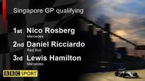 Hamilton only third as Rosberg on pole