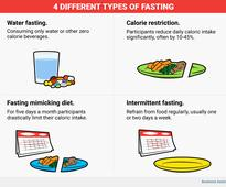 Fasting could prevent aging and transform your body, but it goes against everything we think of as healthy