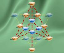Can YOU solve this mince pie puzzle? Tricky festive brainteaser leaves the internet baffled