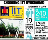 IIT Hyderabad is full this year