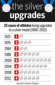Good for Yogeshwar Dutt, but it's not the first time Olympic medals have changed colours