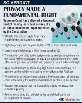 Right to privacy verdict: What the judges said