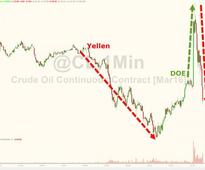 Oil Pumps On Unexpected Crude Inventory Draw, Dumps On Building Storage Concerns