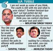 Samajwadi Party rift: Mulayam Singh slams Akhilesh, but backs him as CM