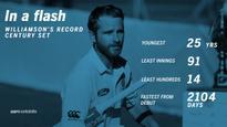 Williamson wins big at New Zealand Cricket awards