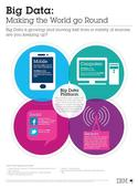 Big Data, Big Insights for Social Media with IBM