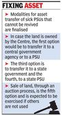 Govt may add more sick PSUs to closure list