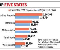 India has close to 9 lakh female sex workers