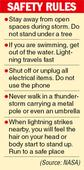 NE most lightning-prone: Study