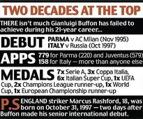 The changing faces of Gianluigi Buffon: The veteran Italy stopper has progressed from precocious talent to wizened old head and still has the heart for another campaign
