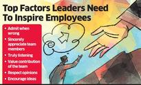 Indians are happy at workplace, but constantly on a lookout