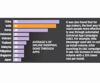 Google: Only 9 of 33 apps installed by Indians utilised