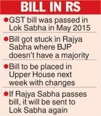 GST debate next week