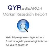 Industry Overviews & Development Trend of Market Research on Global Raman Spectrometers Industry 2011-2021