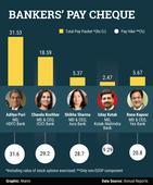 Aditya Puri, Chanda Kochhar highest-paid bankers in India
