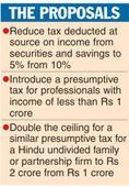 Cut in bank deposit TDS on agenda