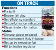 Rail regulator takes shape