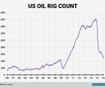 Oil rig count plunges for 7th straight week (USO, WTI, OIL, VDE)