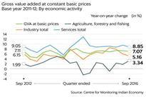 Gross value added growth: Q2FY17 weakest September quarter in four years