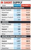In rural health, Gujarat among BIMARU states