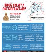PM Modi to discuss 'one-sided' Indus Water Treaty tomorrow