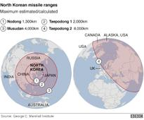 N. Korea missile launch fails: South